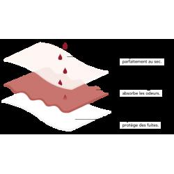 Menstrual panties Rosa